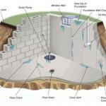 kolam bocor 1